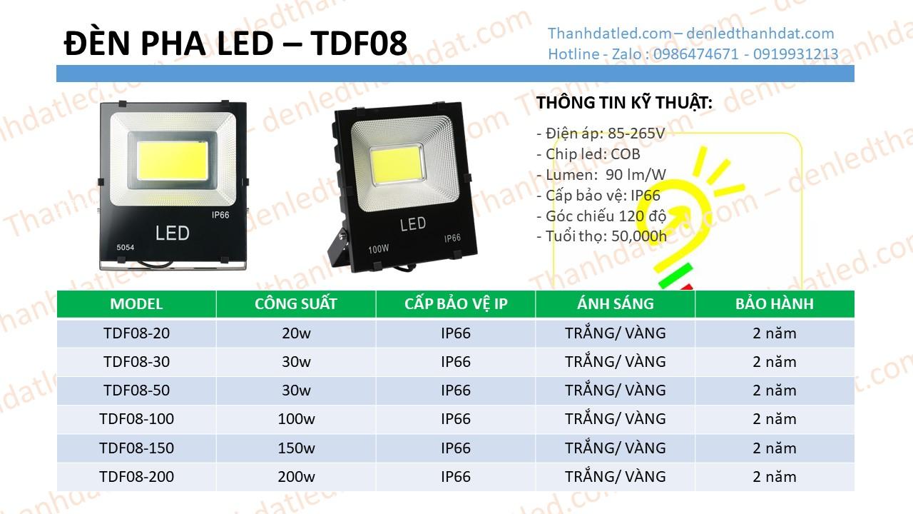 đèn pha led ngoài trời ip66